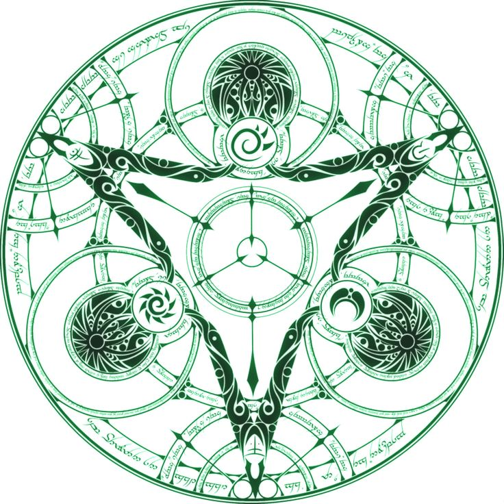 17 Best Ideas About Wiccan Symbols On Pinterest Pagan Symbols Wicca