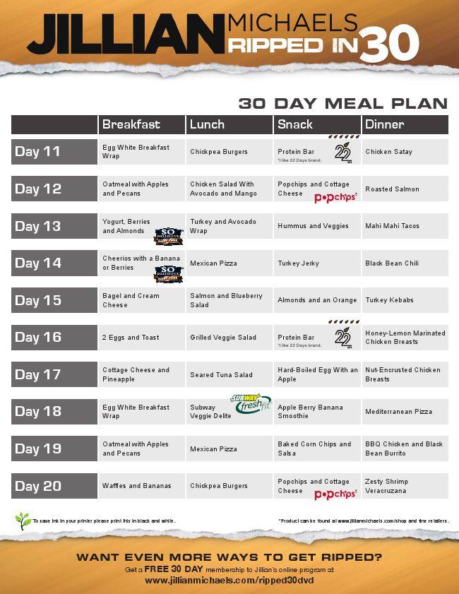 Shred Diet Food List