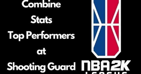 'NBA 2K' League Combine Statistical Breakdown: Top Reported Performers At Shooting Guard