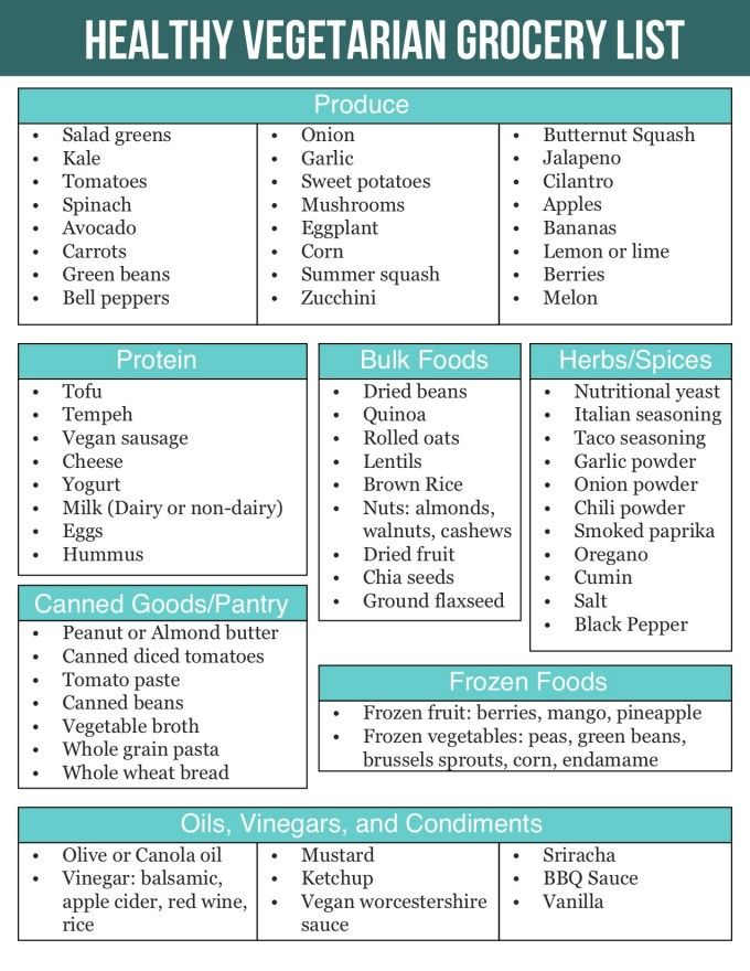 Healthy Vegetarian Grocery List | Dietitian Debbie Dishes