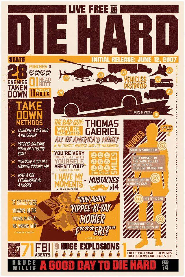 Die Hard Infographics by unknown artist