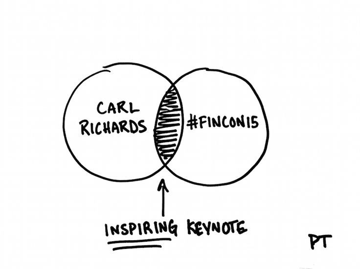 Carl Richards, author of Behavior Gap, will deliver a keynote at #FinCon15