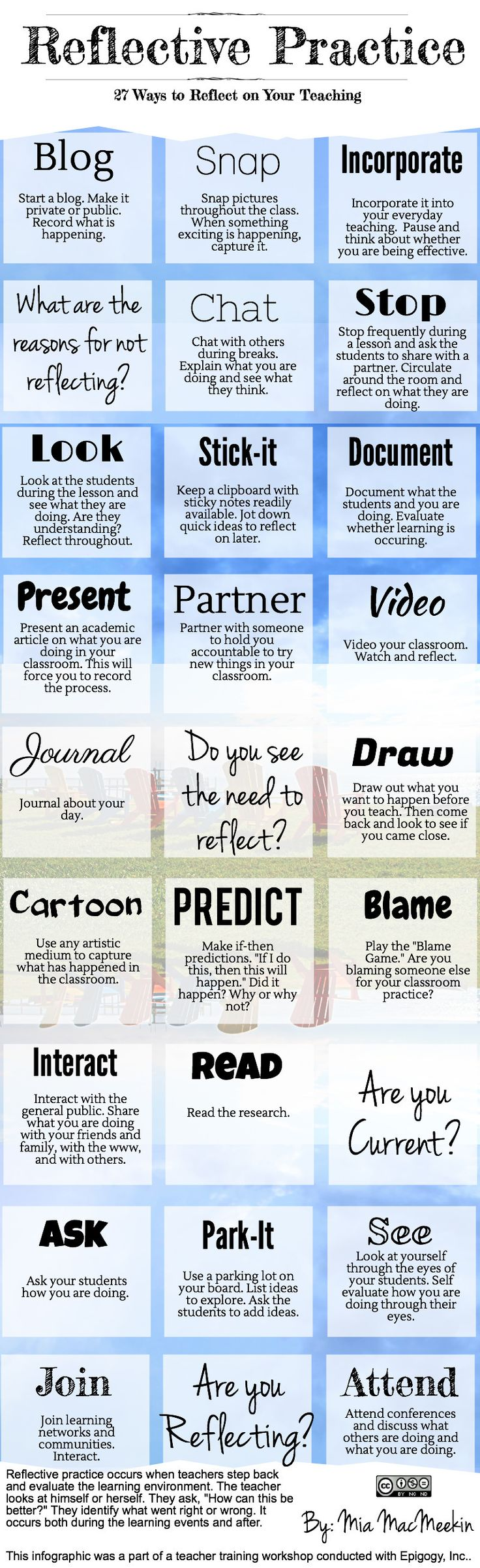 "REFLECTIVE PRACTICE- ARE YOU DOING IT? Reflective practice occurs when teachers step back and evaluate the learning environment. The teacher looks at himself or herself and asks, ""How can this be better?"" (infographic)"
