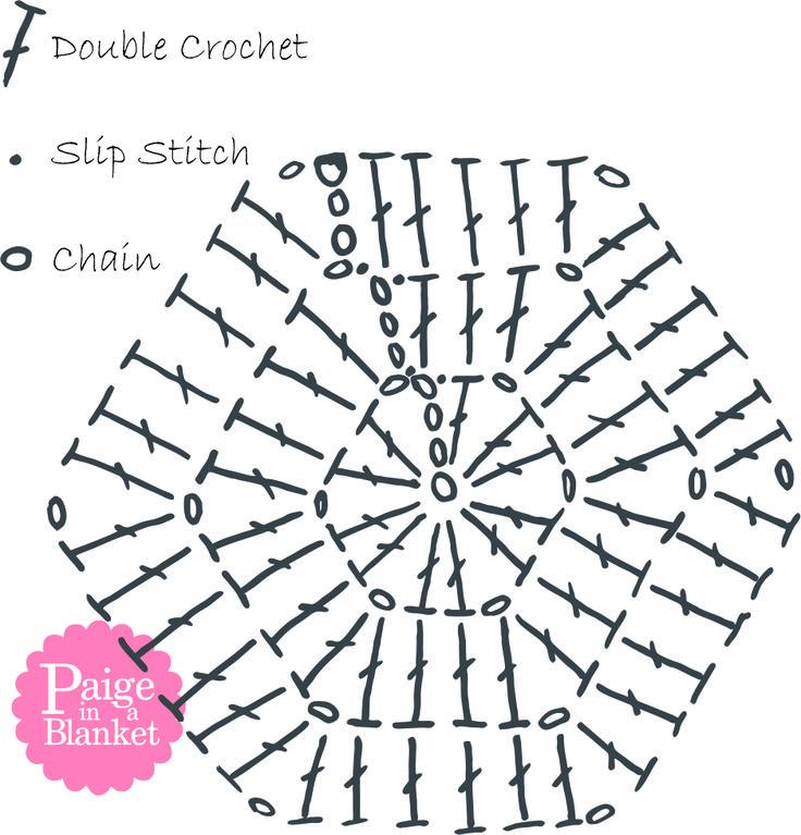 234 best crochet hexagons images on pinterest