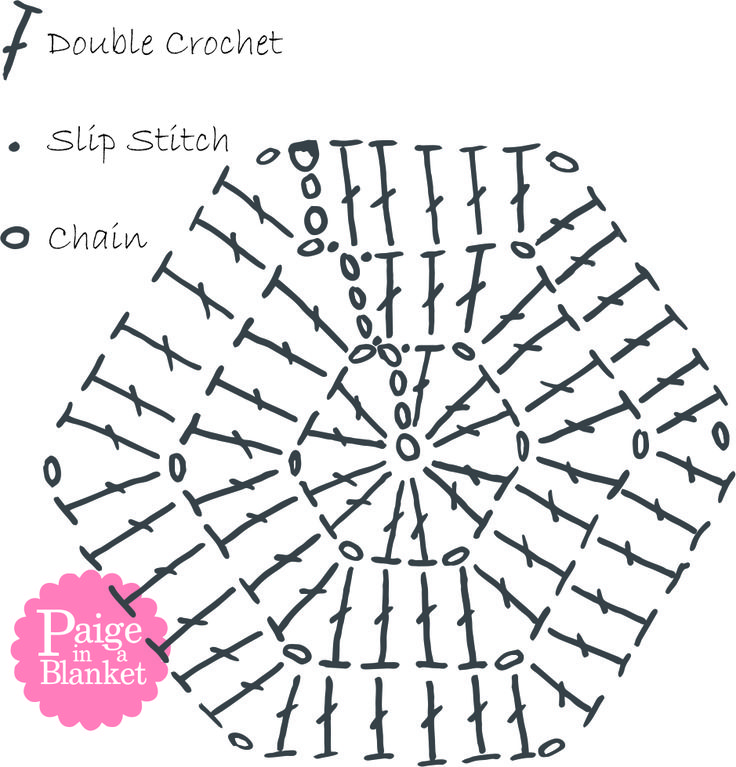 1000  ideas about hexagon crochet on pinterest