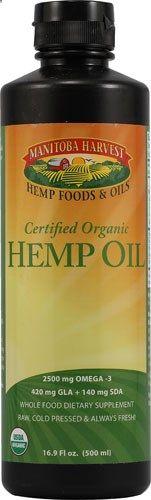 Hemp seed oil for treatment of severe dandruff, scalp psoriasis, and seborrhoeic dermatitis