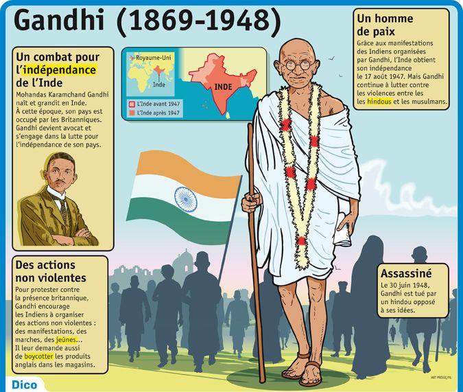 Fiche exposés : Gandhi (1869-1948)