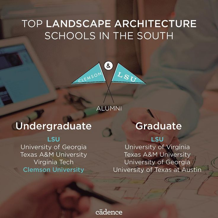 Top Landscape Architecture Schools In The South. A World Landscape  Architecture Month Marketing Promotional Piece