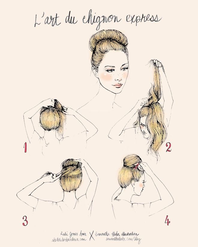 She Lets Her Hair Down: Tutorial :: The Art of the Quick Top Knot illustration by Samantha Hahn