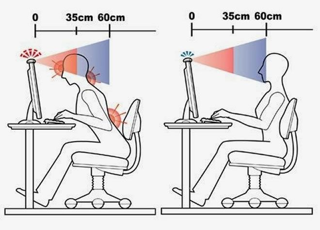 You need to be more than 60cm away from the screens monitor, if its less then that it can cause eye strain and back pain