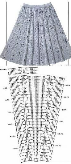 Condução crochet saia
