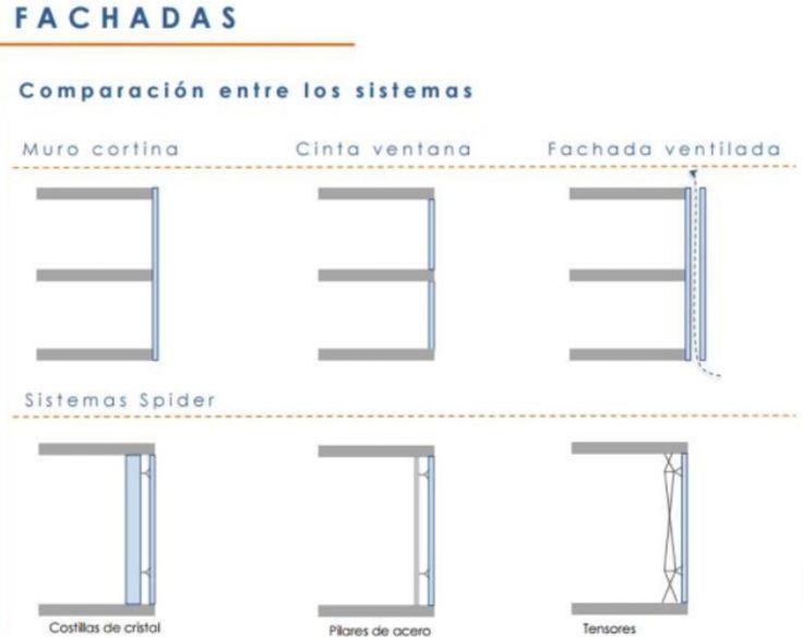 Ikea Bogenle 19 besten arq 4 bilder auf kleine häuser tipps und