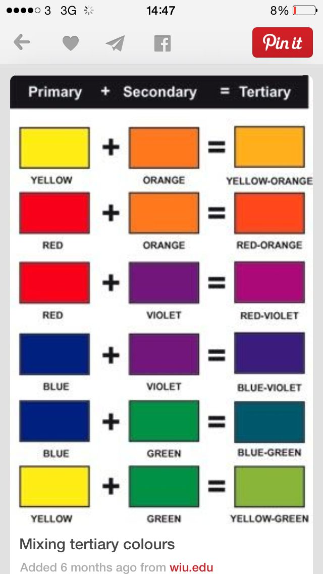 How to make tertiary colours