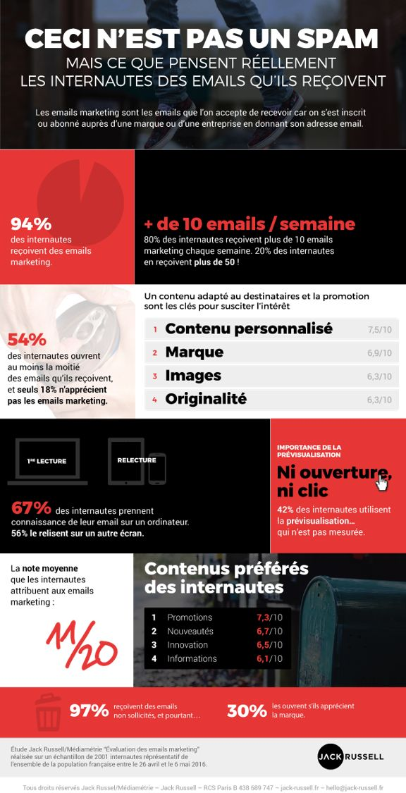 infographie-email-jackrussel-mediametrie