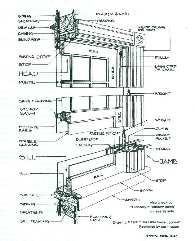 up down sliding window