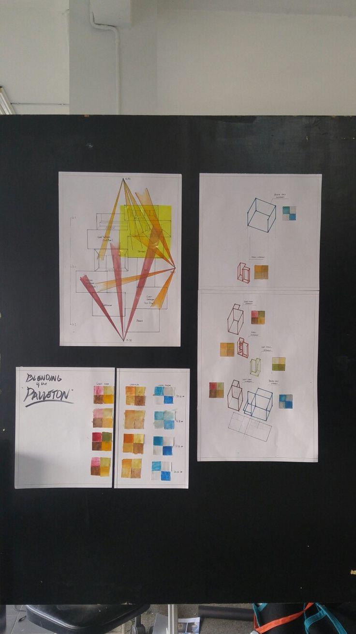 Diagram Blending Of The Palleton - Ahmad Fadlan Awriya 2B