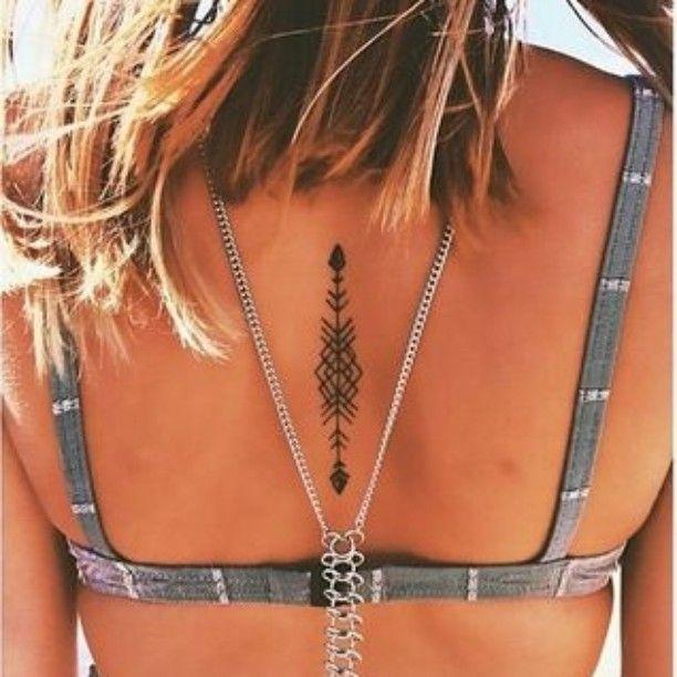 tatueringar hitta brud fett
