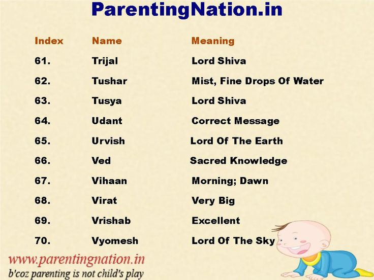 10 best hindu boy baby names with meaning images on
