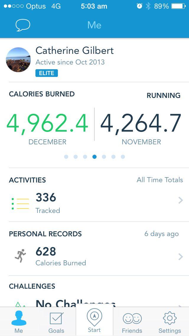 Calories burned November and December 2014