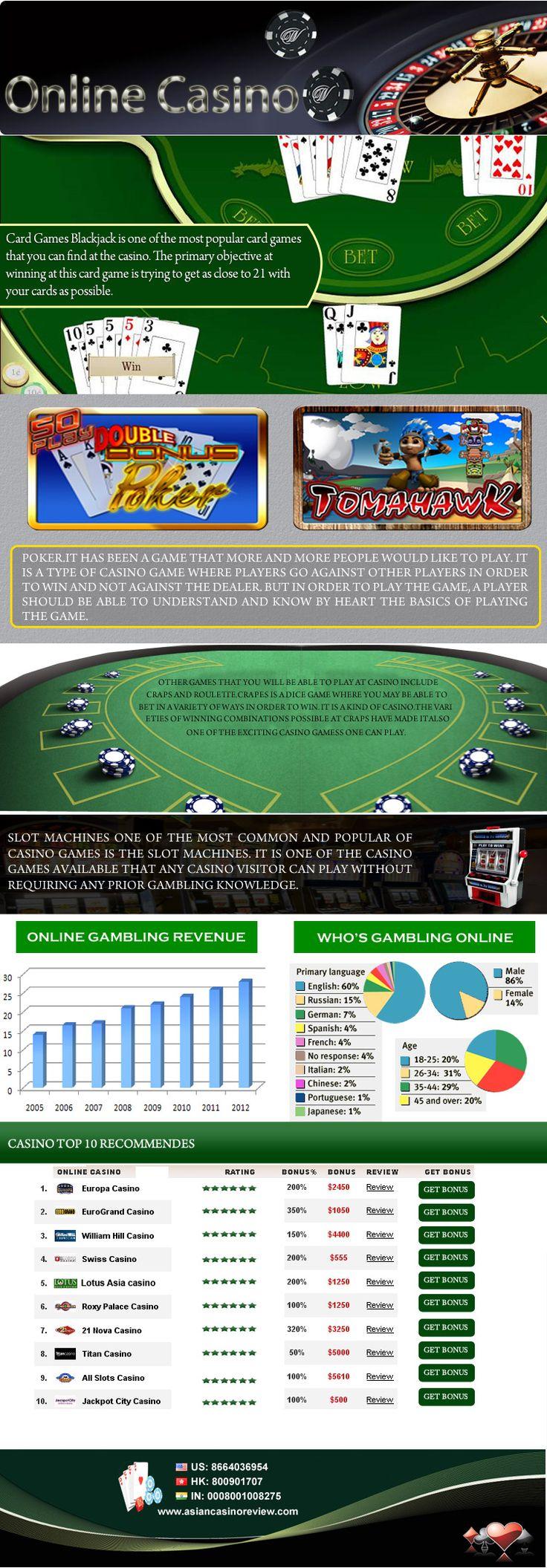 Top online casinos featuring best mobile casino, online slots and no deposit casino bonuses. Visit http://www.online-casino-info.com/ for more details