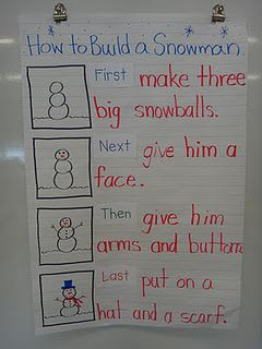 How to build a snowman. Practice making and giving directions.