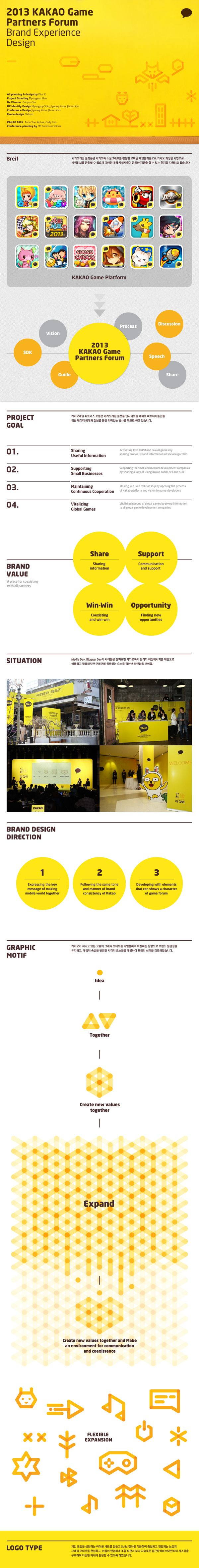 KAKAO Game Partners Forum Brand eXperience Design by Plus X, via Behance