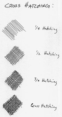 hatching | Cross-Hatching Techniques                                                                                                                                                                                 More