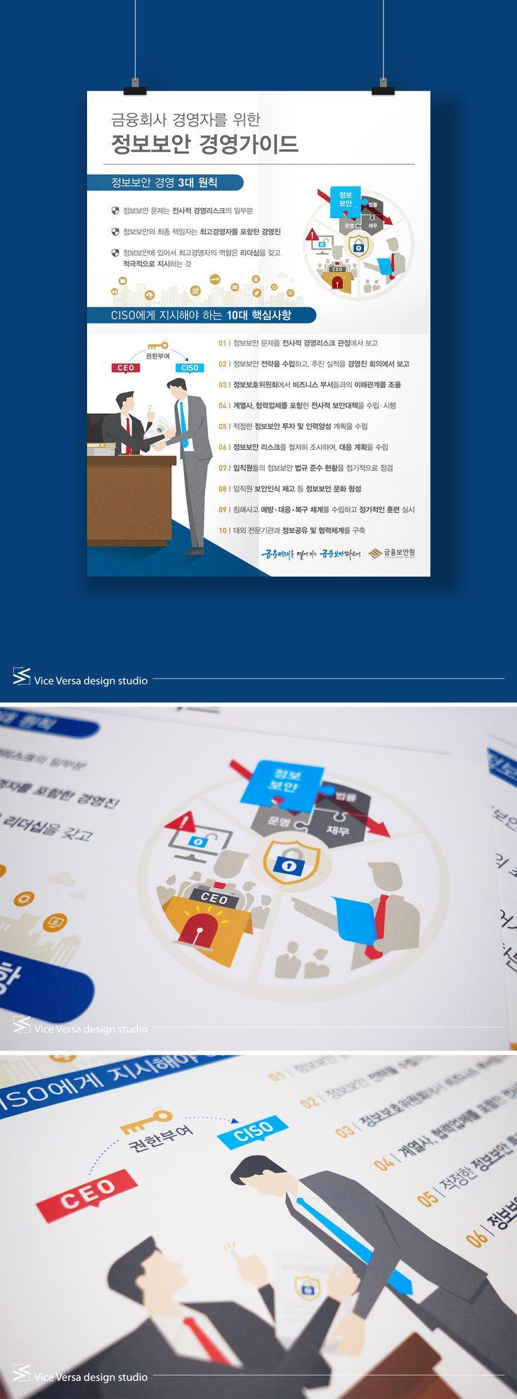 금융회사 경영자를 위한 정보보안 경영가이드