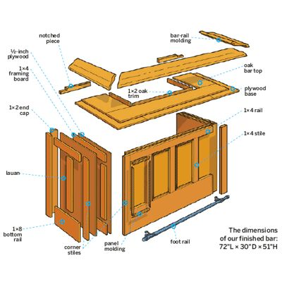 Illustration: Doug Adams   thisoldhouse.com   from How to Build a Bar