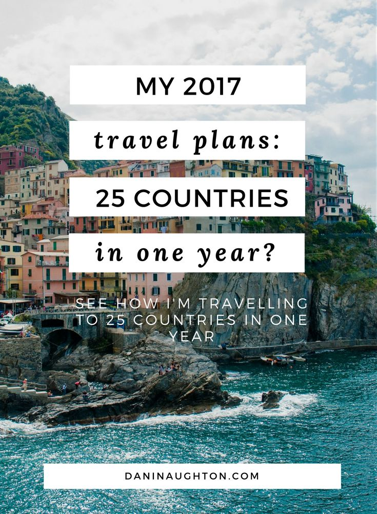 2017 TRAVEL PLANS | 25 COUNTRIES | EUROPEAN SUMMER | SUMMER IN EUROPE | TRAVEL PLANNING | TRIP PLANNING | HOW TO PLAN FOR SUMMER IN EUROPE |