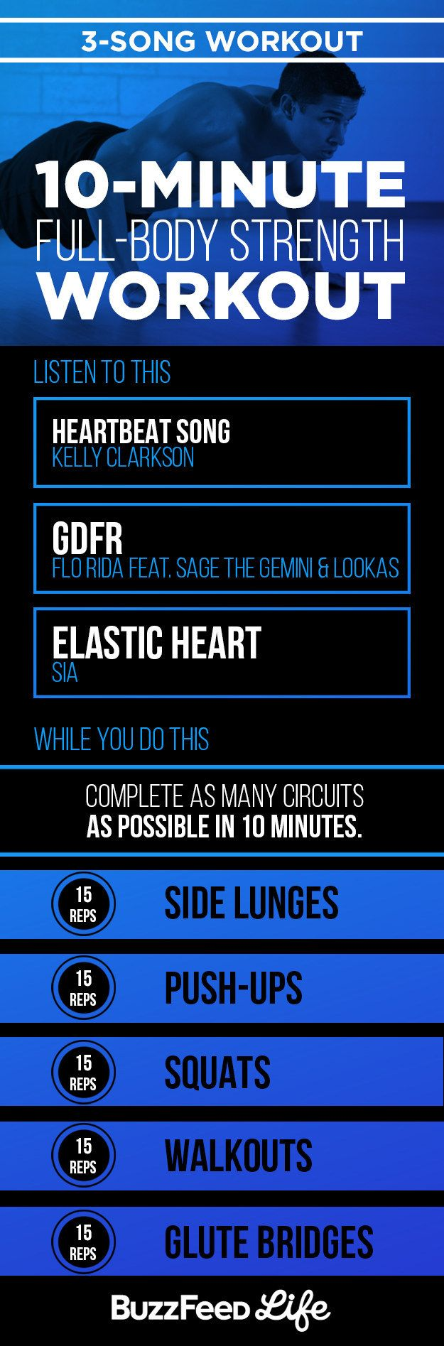 For a 10-minute total body workout: | 5 Three-Song Workouts For Total-Body Fitness