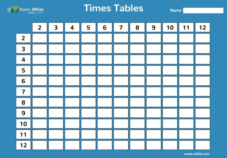 8 Fun Tips For Teaching Times Tables Blog Whizz Education In 2020 Times Tables Teach Times Tables Learn Times Tables