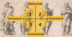 TEST : Il existe 4 grands groupes de personnalités, et vous vous trouvez forcément dans l'un d'entre eux. Lequel ?