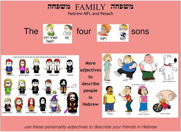 עבריתHEBREWעברית. MFL. Personality adjectives and Pesach. by Yael Zegze.