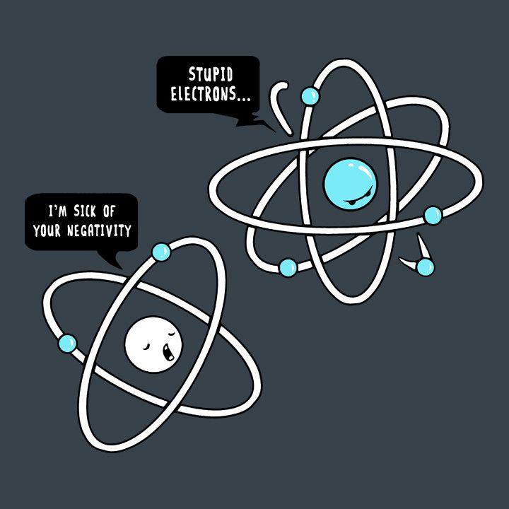 Negative Atom (Hoodie)