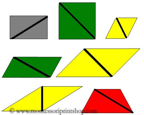174 best Montessori Shapes, Geometrie, Triangles images on Pinterest |  Workshop, Dresser and Education