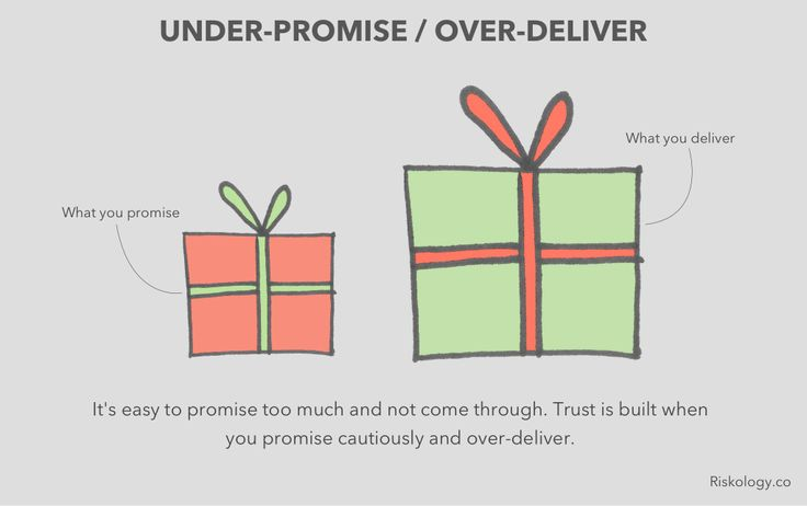 """Under promise, Over Deliver. """"Say less than you know, and have more than you show."""""""