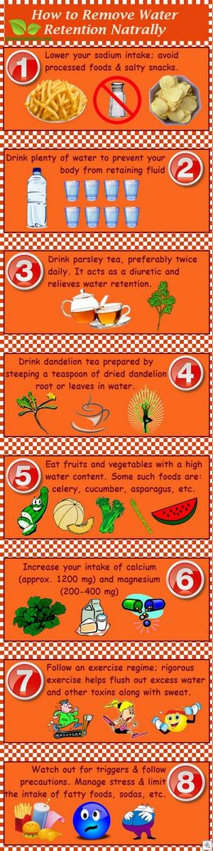 Water retention remedy naturally