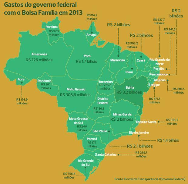 Blog Cidade de Marília: MAPA DO BOLSA FAMÍLIA - VALORES POR ESTADO - DO PO...