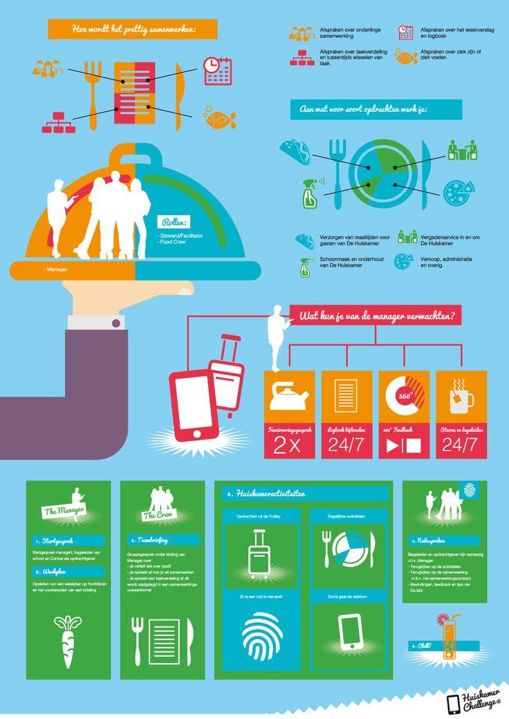 #infographic #onderwijsinbeeld #StudioAdam