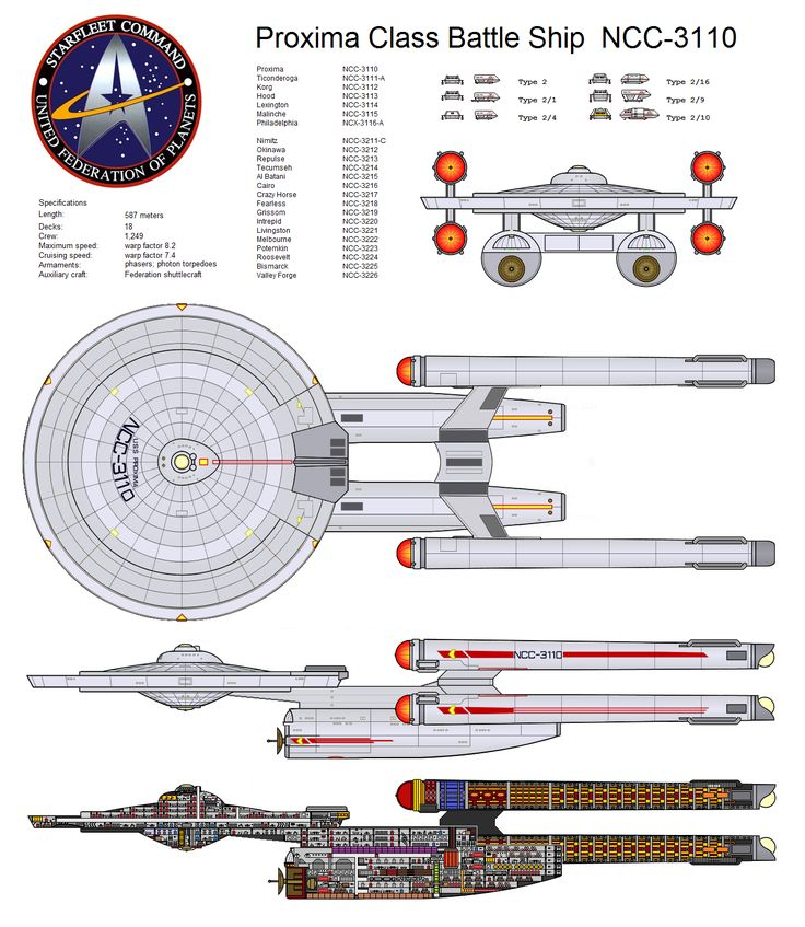 ProximaMy favourite Ship (from star trek legacy th by jbobroony