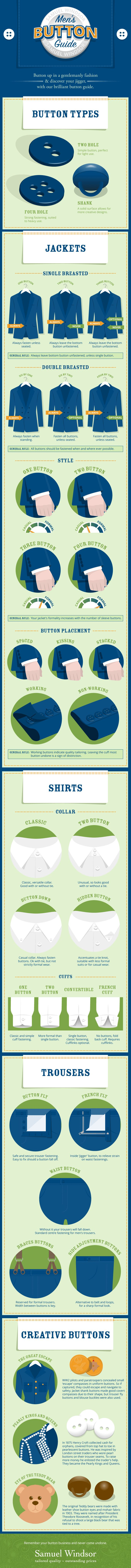 Check our our brilliant mens button guide infographic! Filled with fun menswear tips and information, you'll be the master of all men's clothing knowledge.