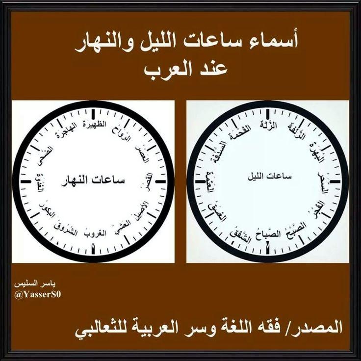 اسماء ساعات الليل والنهار عند العرب