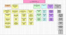 DS Org Chart - Diplomatic Security Service - Wikipedia