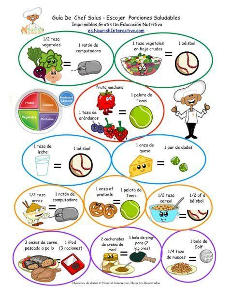 Cómo Estimar Las Raciones de Los Cinco Grupos Alimenticios - Hojas de Aprendizaje Para Niños Para Estimar El Tamaño de Porciones Usando Artículos Caseros