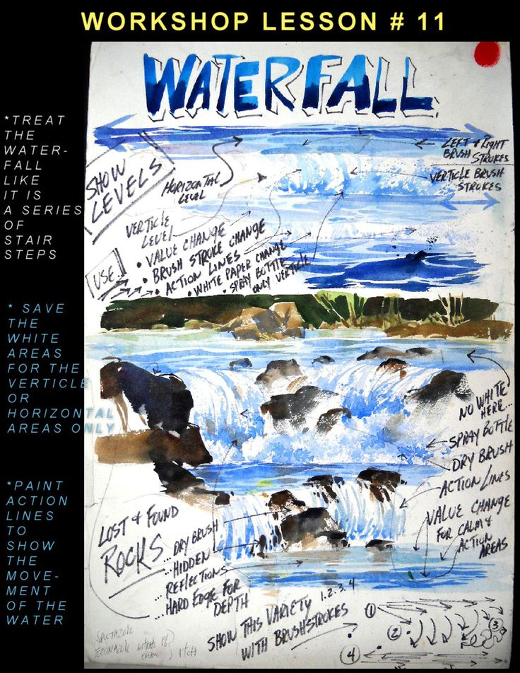 How to paint a waterfall in watercolour (watercolor)