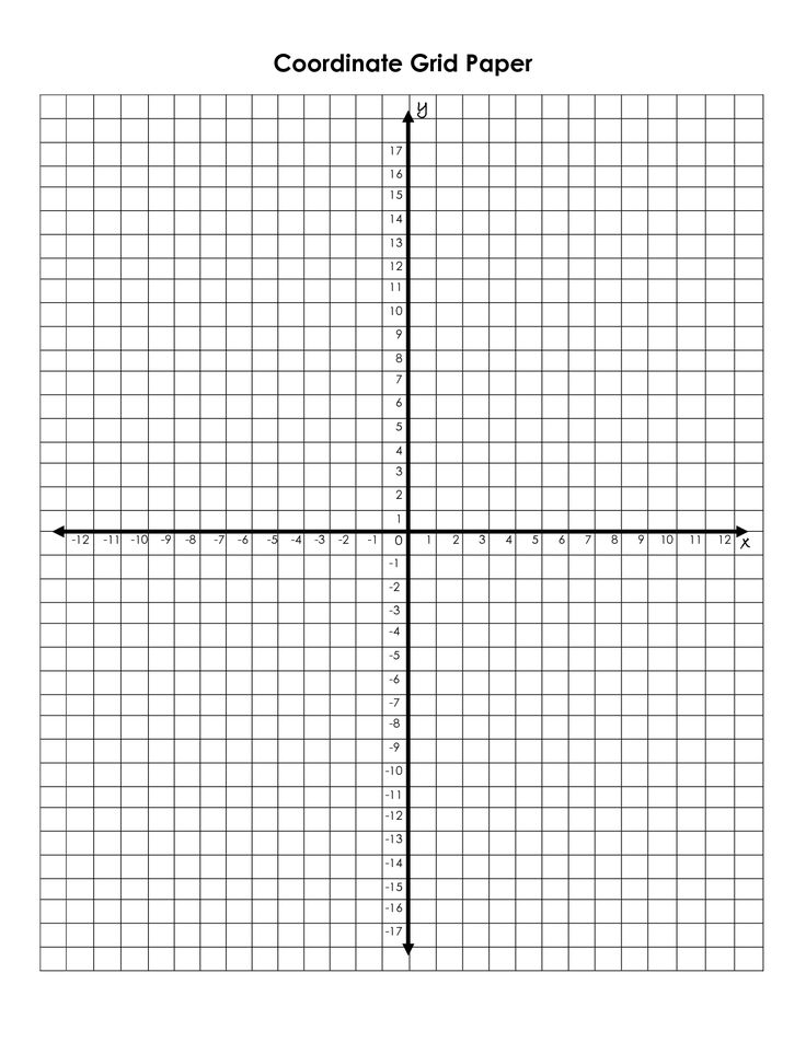 Coordinate+Grid+Graph+Paper+Printable (With images