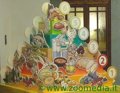 Cultura - Alimentazione: Piramide Alimentare Toscana - zoomedia.it