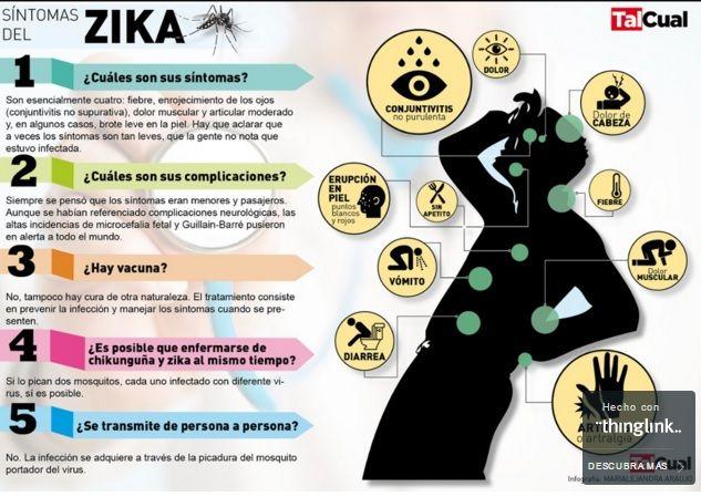 Síntomas del zika, vía @diariotalcual