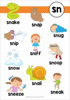 SN Blends Worksheets and Activities. Word Wall / Poster.